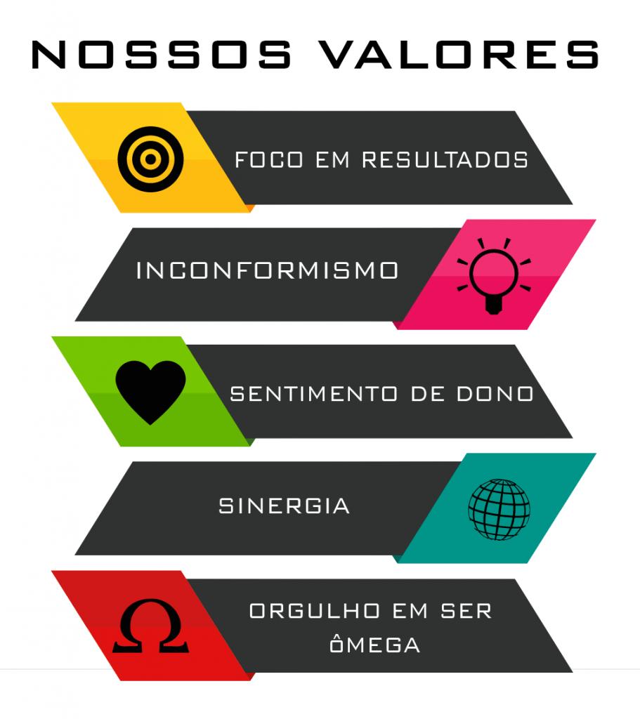 Valores-01